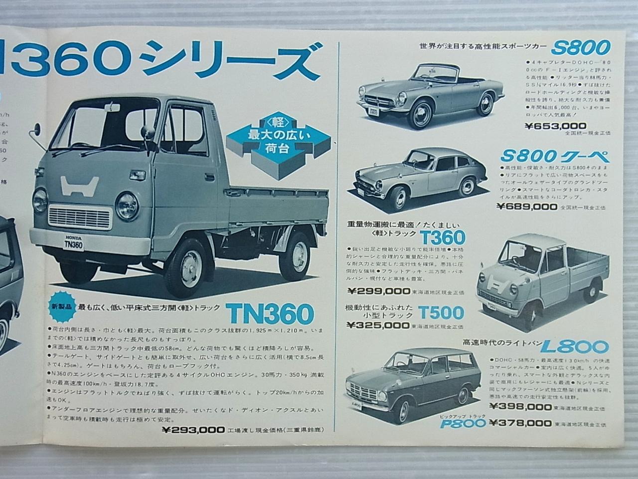 ホンダTN360